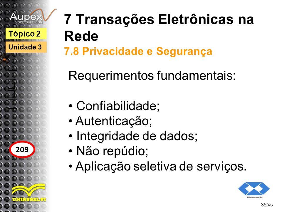 7 Transações Eletrônicas na Rede 7.8 Privacidade e Segurança Requerimentos fundamentais: Confiabilidade; Autenticação; Integridade de dados; Não repúd