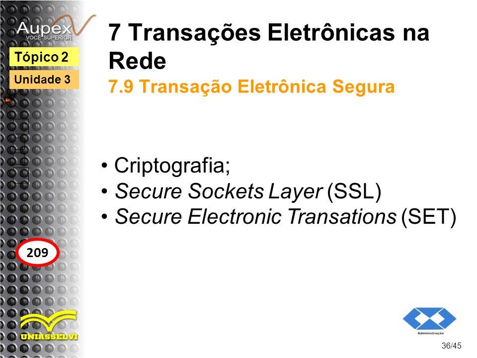 7 Transações Eletrônicas na Rede 7.9 Transação Eletrônica Segura Criptografia; Secure Sockets Layer (SSL) Secure Electronic Transations (SET) 36/45 Tó