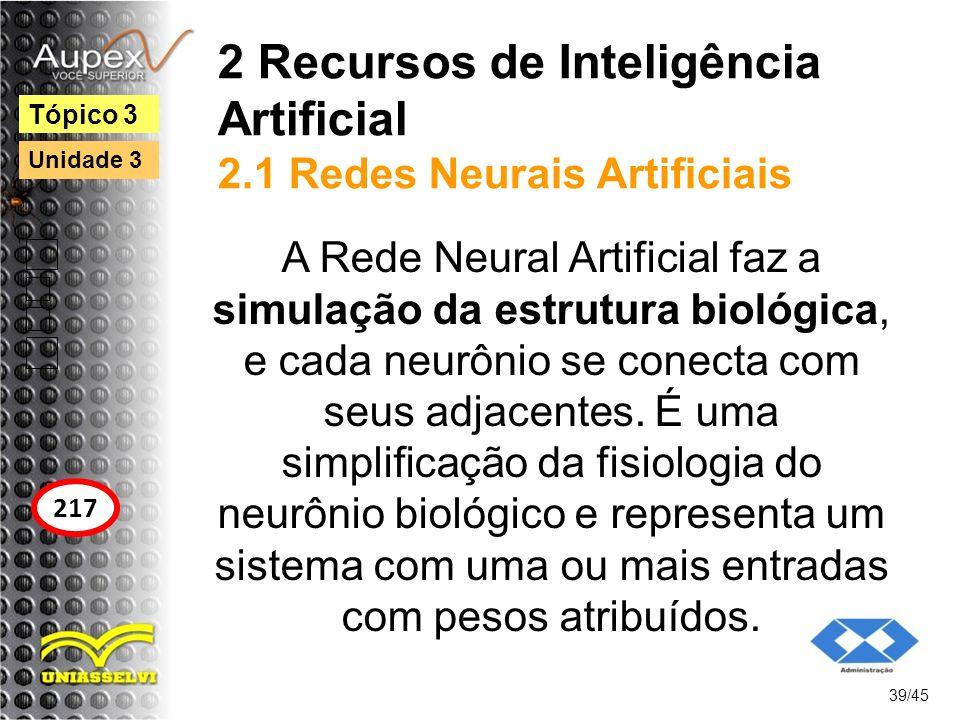 2 Recursos de Inteligência Artificial 2.1 Redes Neurais Artificiais A Rede Neural Artificial faz a simulação da estrutura biológica, e cada neurônio s