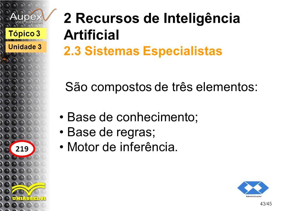 2 Recursos de Inteligência Artificial 2.3 Sistemas Especialistas São compostos de três elementos: Base de conhecimento; Base de regras; Motor de infer