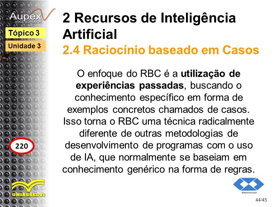 2 Recursos de Inteligência Artificial 2.4 Raciocínio baseado em Casos O enfoque do RBC é a utilização de experiências passadas, buscando o conheciment