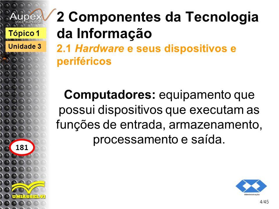 2 Componentes da Tecnologia da Informação 2.1 Hardware e seus dispositivos e periféricos Periféricos dos Computadores: são os dispositivos que trabalham em conjunto com o computador.