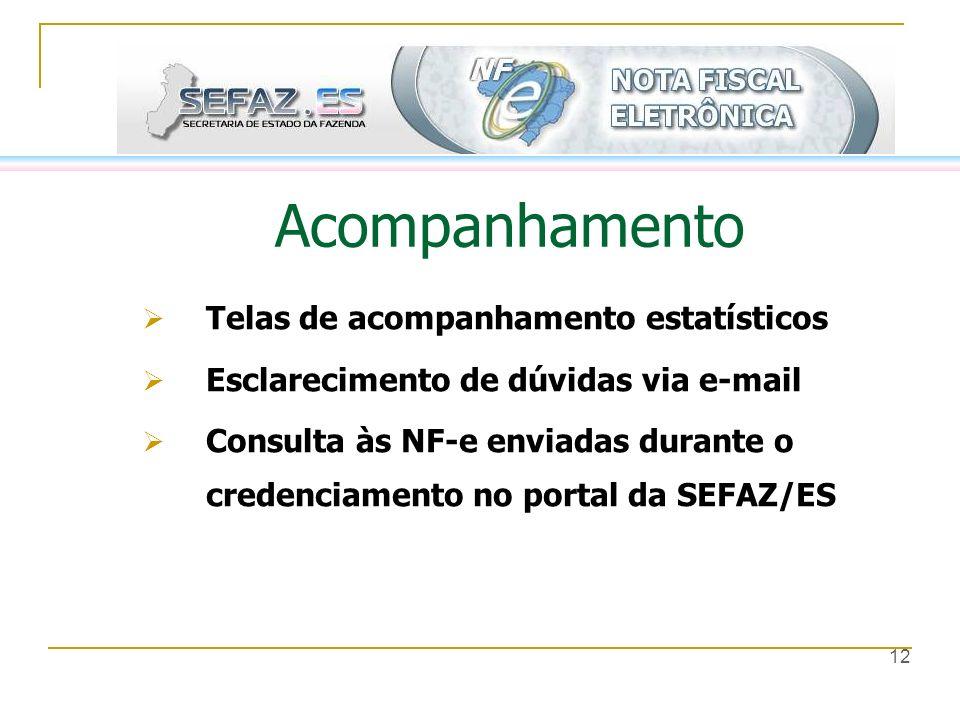 12 Acompanhamento Telas de acompanhamento estatísticos Esclarecimento de dúvidas via e-mail Consulta às NF-e enviadas durante o credenciamento no port