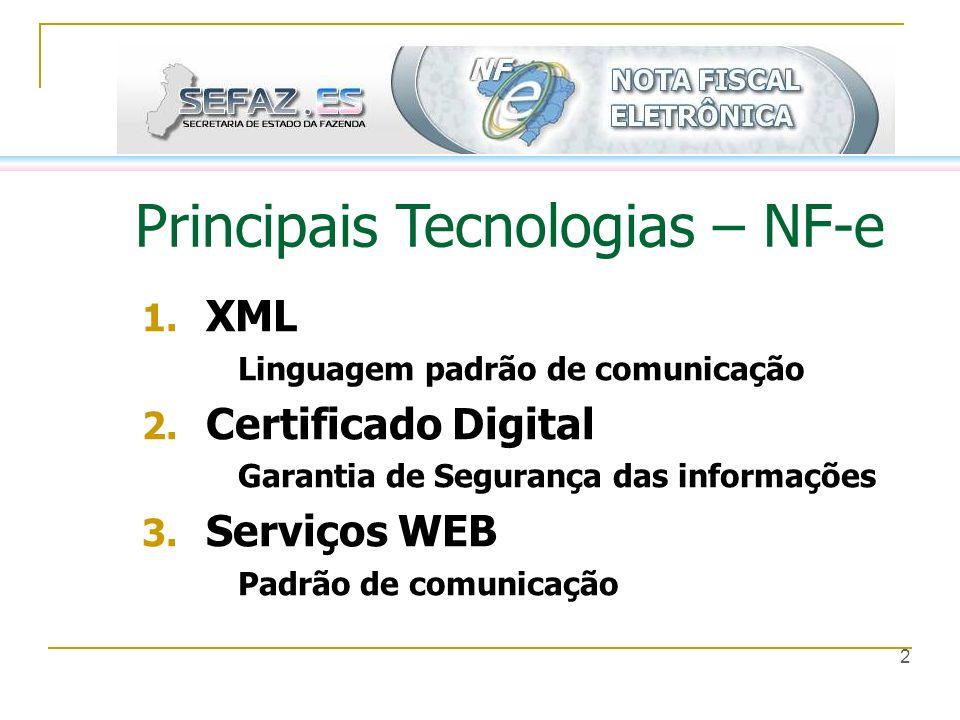 2 Principais Tecnologias – NF-e 1. XML Linguagem padrão de comunicação 2. Certificado Digital Garantia de Segurança das informações 3. Serviços WEB Pa