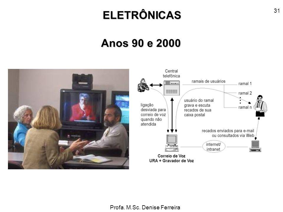 Profa. M.Sc. Denise Ferreira 31 ELETRÔNICAS Anos 90 e 2000