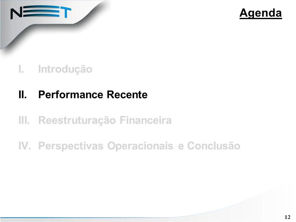 12 Agenda I.Introdução II.Performance Recente III.Reestruturação Financeira IV.Perspectivas Operacionais e Conclusão