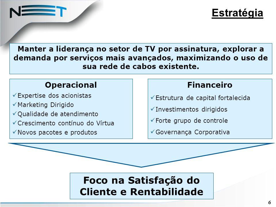 6 Estratégia Manter a liderança no setor de TV por assinatura, explorar a demanda por serviços mais avançados, maximizando o uso de sua rede de cabos existente.