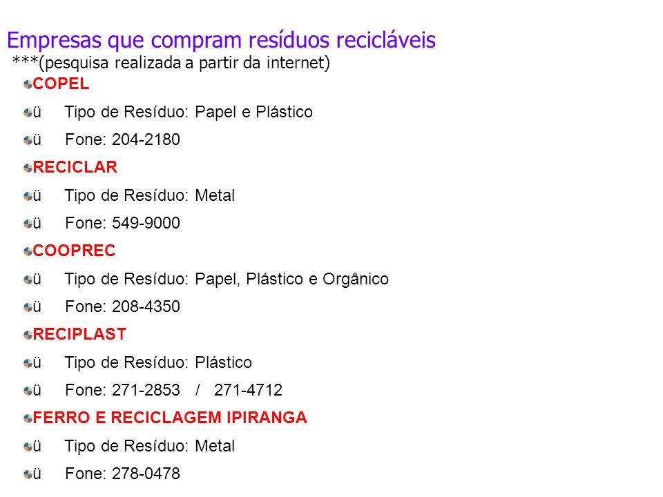 Empresas que compram resíduos recicláveis ***(pesquisa realizada a partir da internet) COPEL ü Tipo de Resíduo: Papel e Plástico ü Fone: 204-2180 RECI