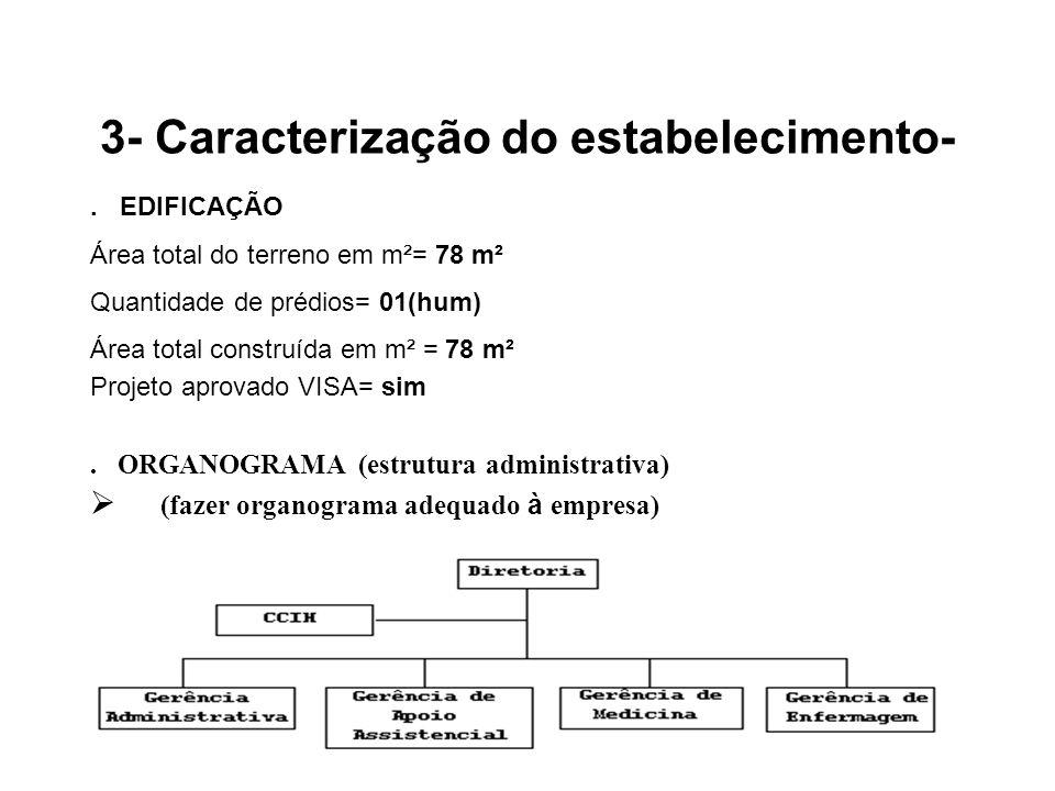 3- Caracterização do estabelecimento-. EDIFICAÇÃO Área total do terreno em m²= 78 m² Quantidade de prédios= 01(hum) Área total construída em m² = 78 m