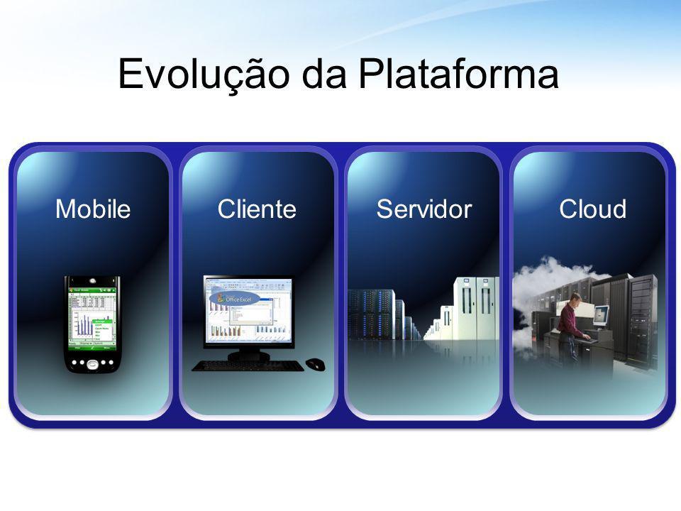 Evolução da Plataforma CloudMobileClienteServidor