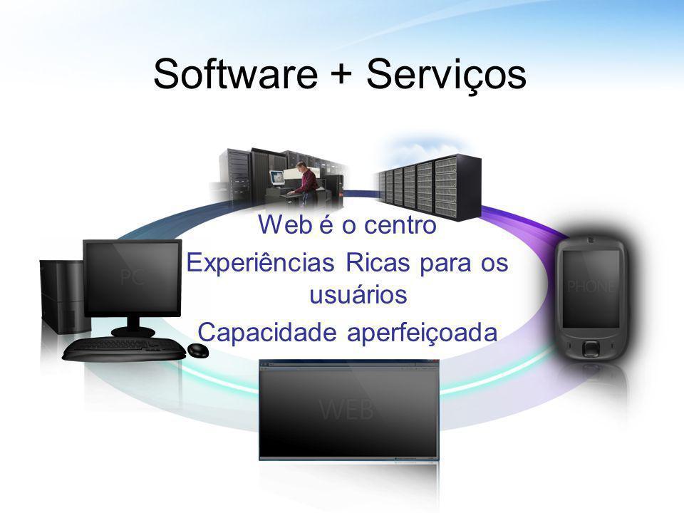 Software + Serviços Web é o centro Experiências Ricas para os usuários Capacidade aperfeiçoada