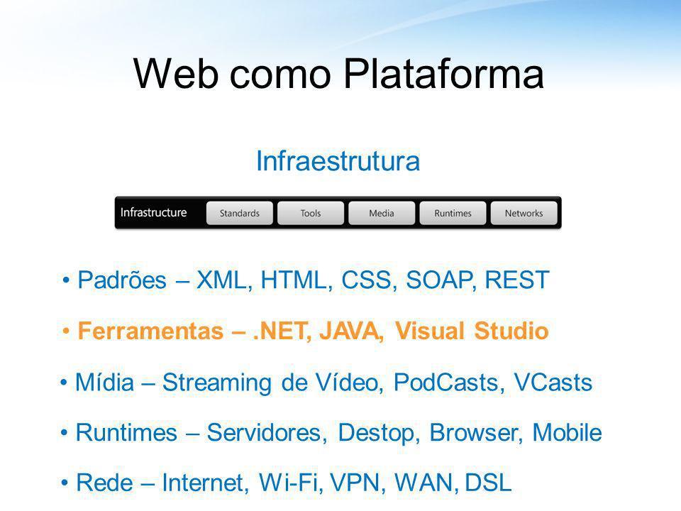 Web como Plataforma Infraestrutura Padrões – XML, HTML, CSS, SOAP, REST Ferramentas –.NET, JAVA, Visual Studio Mídia – Streaming de Vídeo, PodCasts, V