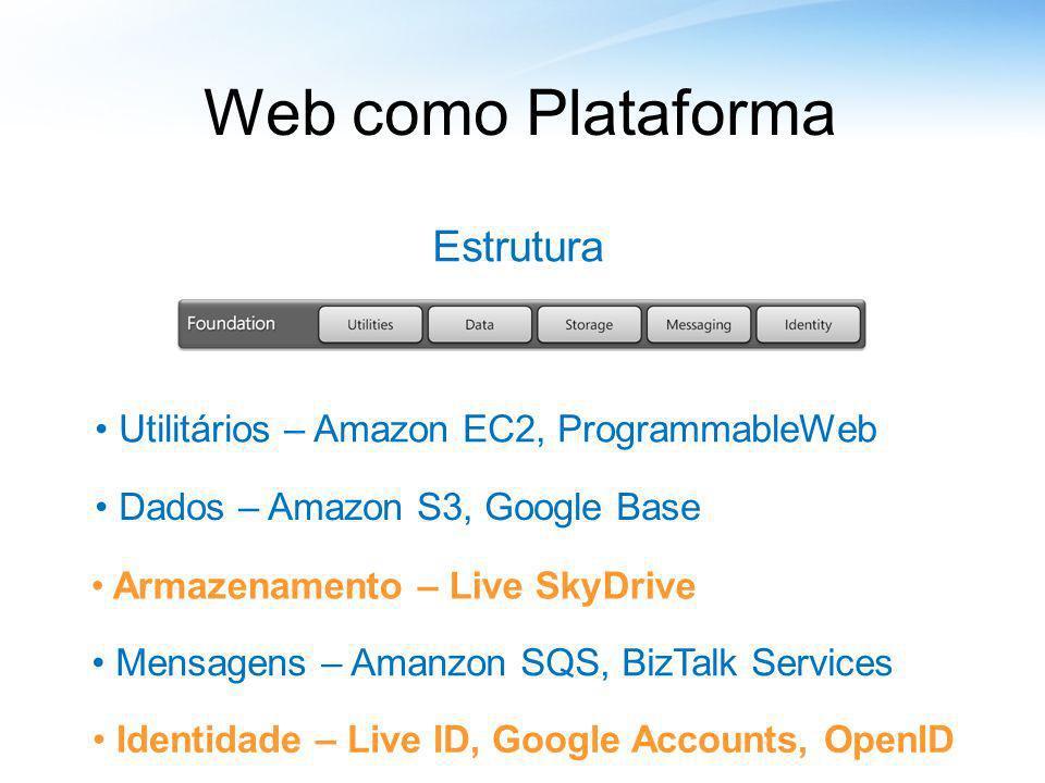 Web como Plataforma Estrutura Utilitários – Amazon EC2, ProgrammableWeb Dados – Amazon S3, Google Base Armazenamento – Live SkyDrive Mensagens – Amanz