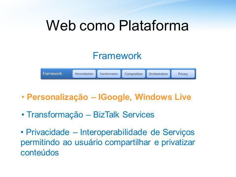 Web como Plataforma Framework Personalização – IGoogle, Windows Live Transformação – BizTalk Services Privacidade – Interoperabilidade de Serviços per