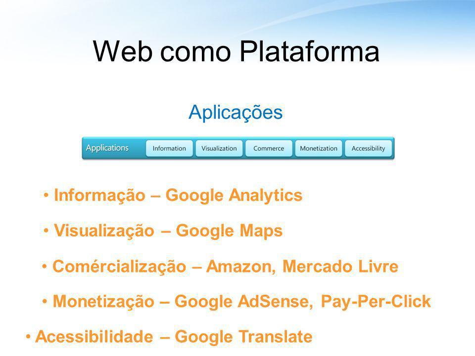 Web como Plataforma Aplicações Informação – Google Analytics Visualização – Google Maps Comércialização – Amazon, Mercado Livre Monetização – Google A