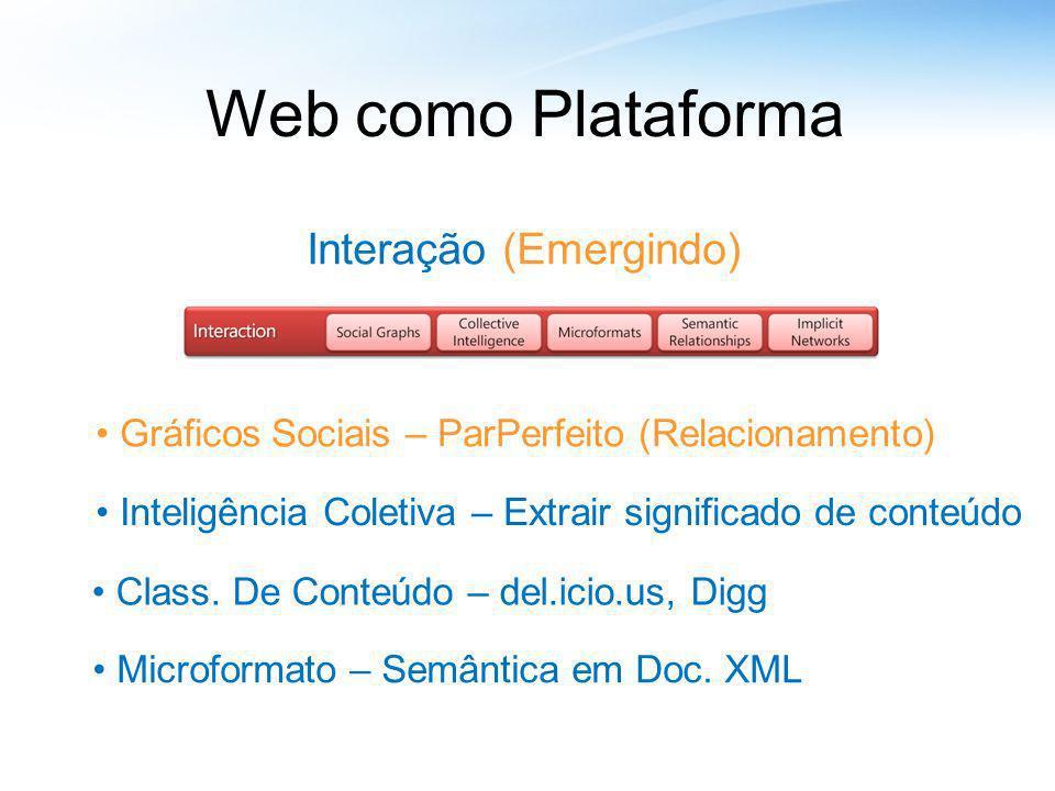 Web como Plataforma Interação (Emergindo) Gráficos Sociais – ParPerfeito (Relacionamento) Inteligência Coletiva – Extrair significado de conteúdo Clas
