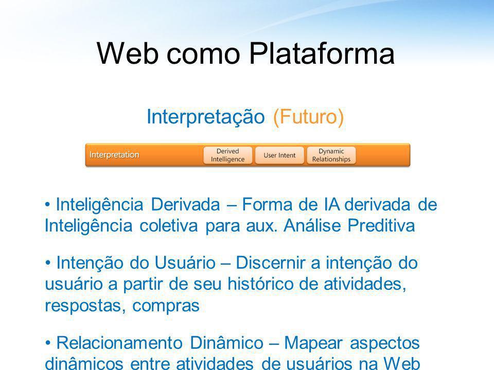 Web como Plataforma Interpretação (Futuro) Inteligência Derivada – Forma de IA derivada de Inteligência coletiva para aux. Análise Preditiva Intenção