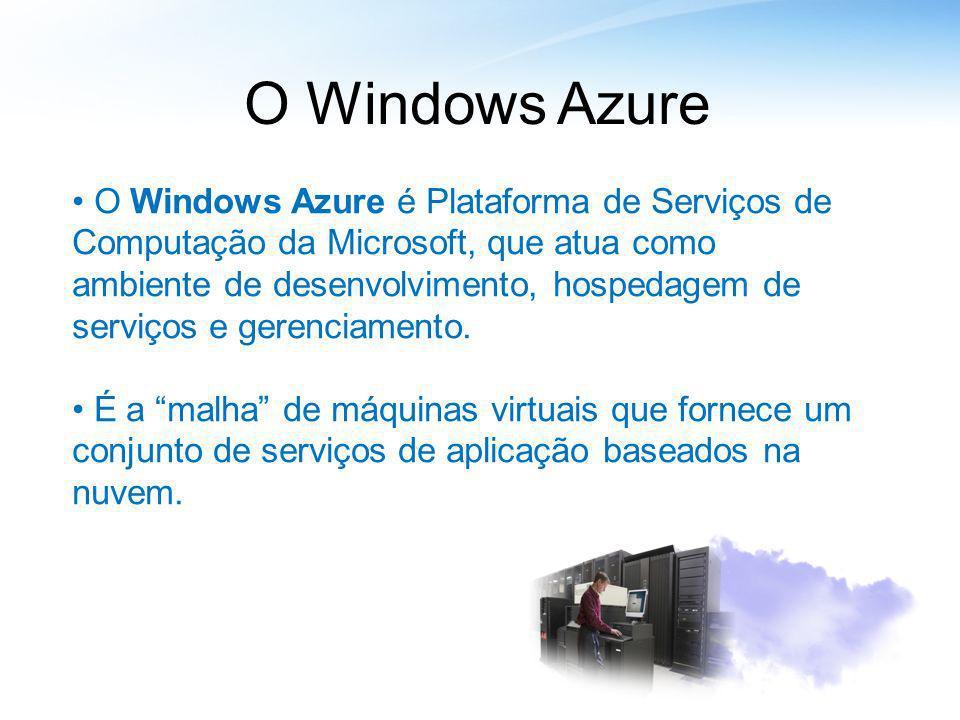 O Windows Azure O Windows Azure é Plataforma de Serviços de Computação da Microsoft, que atua como ambiente de desenvolvimento, hospedagem de serviços