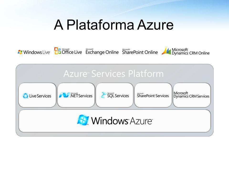Azure Services Platform A Plataforma Azure