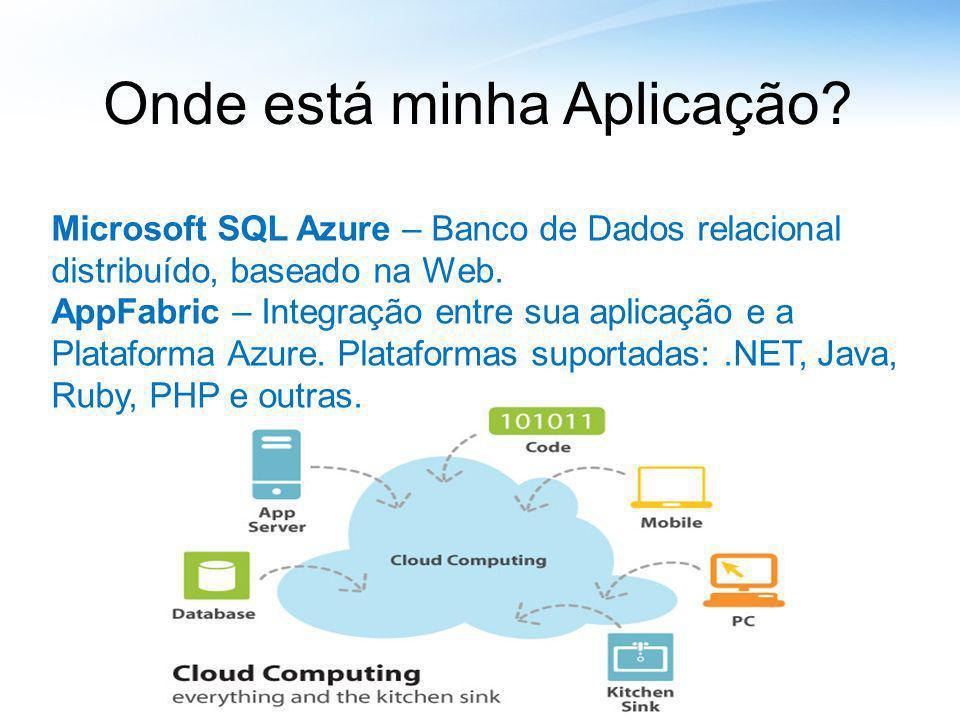 Onde está minha Aplicação? Microsoft SQL Azure – Banco de Dados relacional distribuído, baseado na Web. AppFabric – Integração entre sua aplicação e a