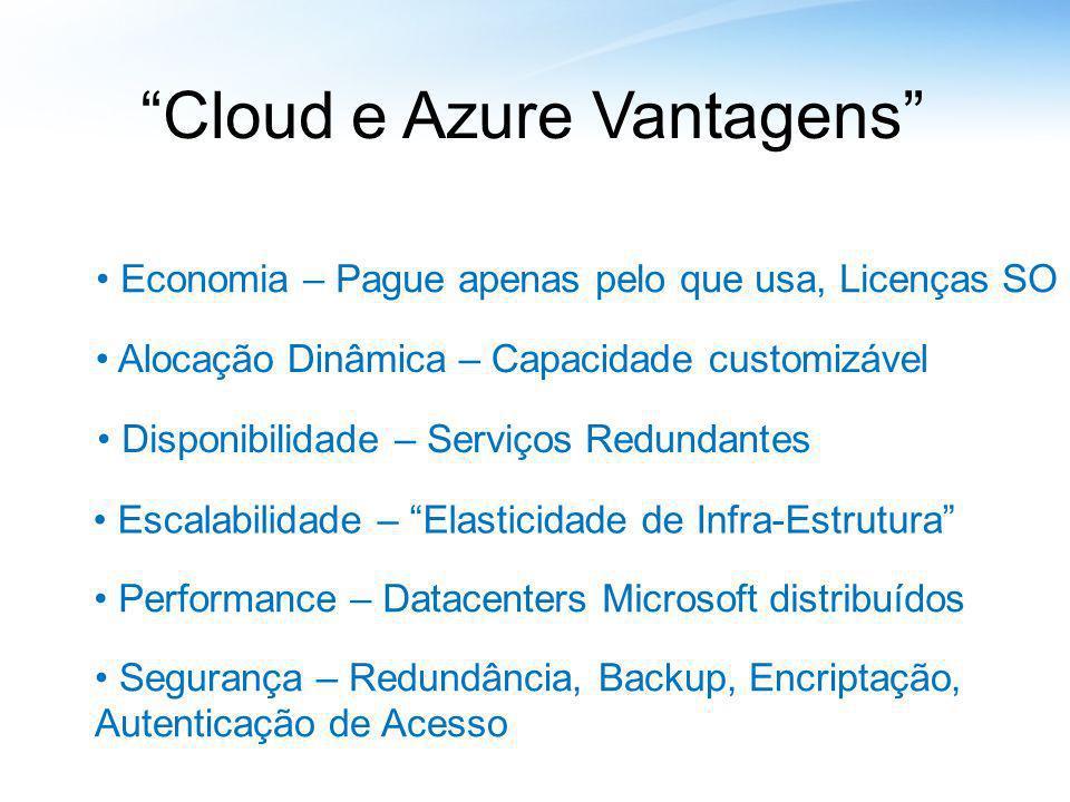 Cloud e Azure Vantagens Disponibilidade – Serviços Redundantes Escalabilidade – Elasticidade de Infra-Estrutura Performance – Datacenters Microsoft di