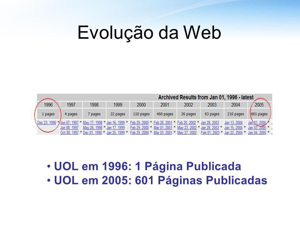 UOL em 1996: 1 Página Publicada UOL em 2005: 601 Páginas Publicadas