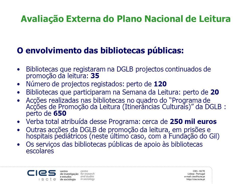 Avaliação Externa do Plano Nacional de Leitura O envolvimento das bibliotecas públicas: Bibliotecas que registaram na DGLB projectos continuados de pr