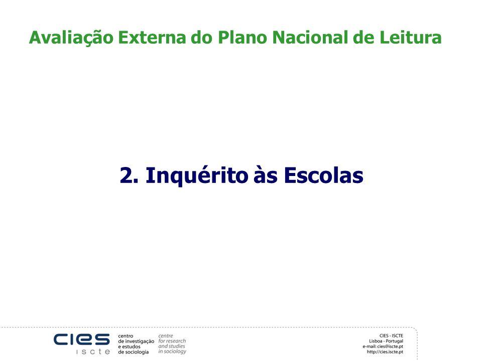 Avaliação Externa do Plano Nacional de Leitura 2. Inquérito às Escolas