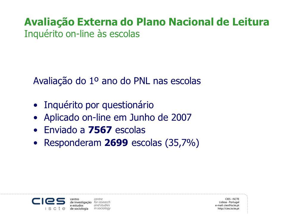 Avaliação Externa do Plano Nacional de Leitura Inquérito on-line às escolas Avaliação do 1º ano do PNL nas escolas Inquérito por questionário Aplicado