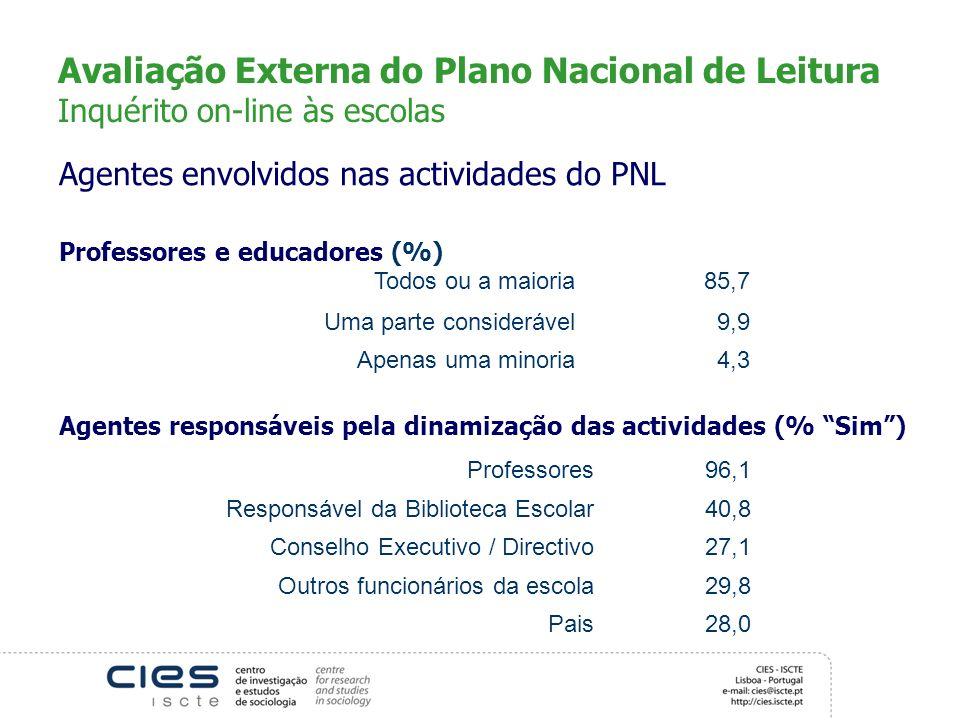 Avaliação Externa do Plano Nacional de Leitura Inquérito on-line às escolas Agentes envolvidos nas actividades do PNL Professores e educadores (%) Tod