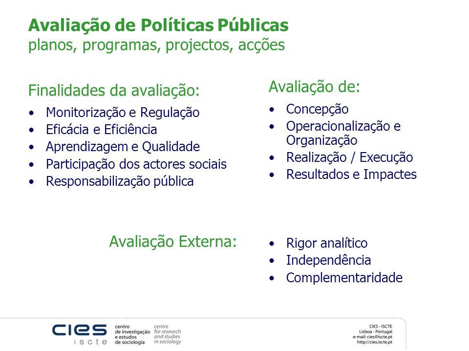 Avaliação de Políticas Públicas planos, programas, projectos, acções Finalidades da avaliação: Monitorização e Regulação Eficácia e Eficiência Aprendi
