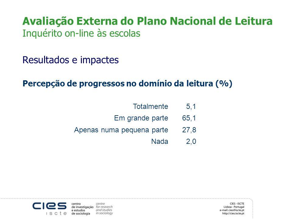 Avaliação Externa do Plano Nacional de Leitura Inquérito on-line às escolas Resultados e impactes Percepção de progressos no domínio da leitura (%) To