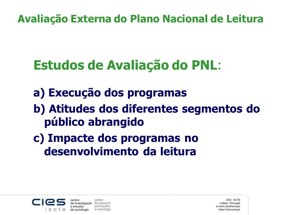 Avaliação Externa do Plano Nacional de Leitura Estudos de Avaliação do PNL: a) Execução dos programas b) Atitudes dos diferentes segmentos do público