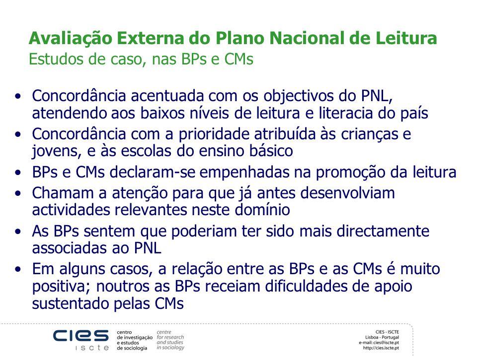 Avaliação Externa do Plano Nacional de Leitura Estudos de caso, nas BPs e CMs Concordância acentuada com os objectivos do PNL, atendendo aos baixos ní