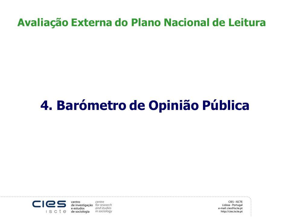 Avaliação Externa do Plano Nacional de Leitura 4. Barómetro de Opinião Pública