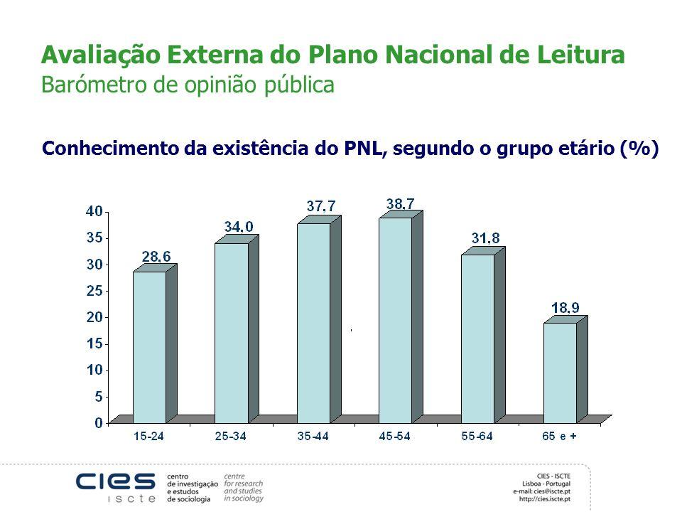 Avaliação Externa do Plano Nacional de Leitura Barómetro de opinião pública Conhecimento da existência do PNL, segundo o grupo etário (%)