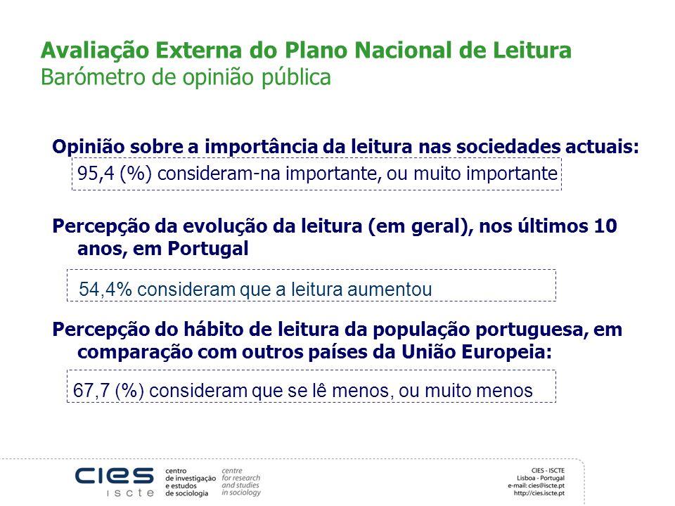 Avaliação Externa do Plano Nacional de Leitura Barómetro de opinião pública Opinião sobre a importância da leitura nas sociedades actuais: 95,4 (%) co