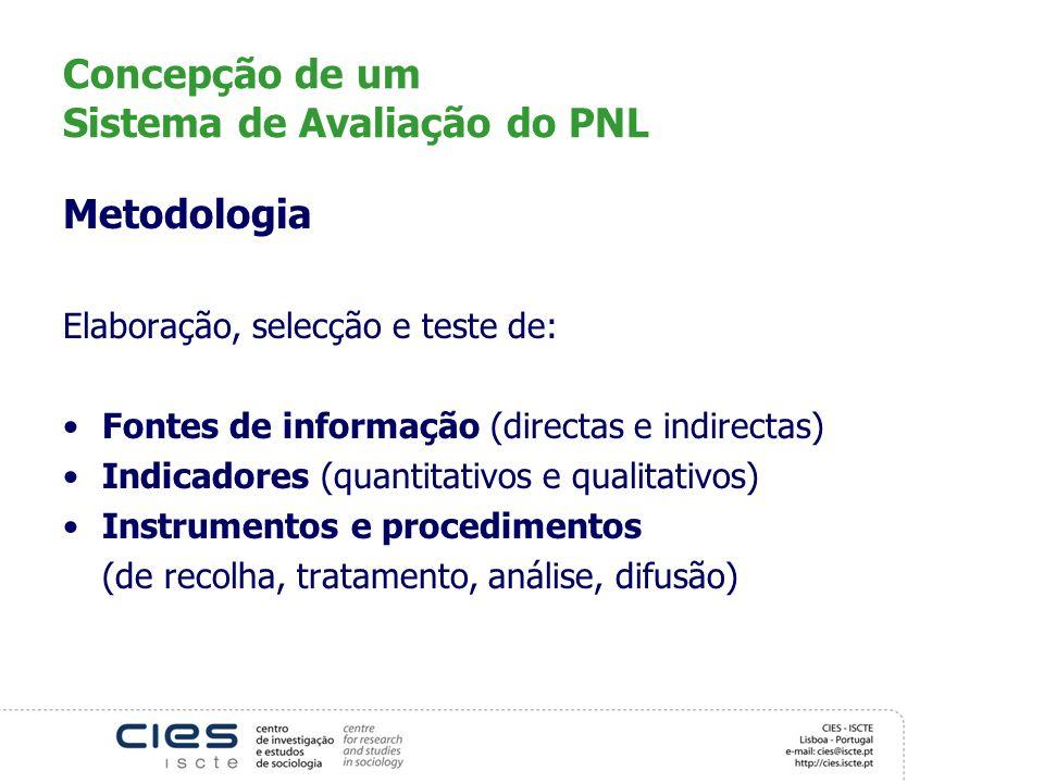 Concepção de um Sistema de Avaliação do PNL Metodologia Elaboração, selecção e teste de: Fontes de informação (directas e indirectas) Indicadores (qua