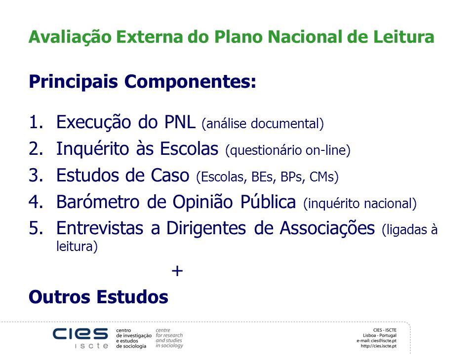 Avaliação Externa do Plano Nacional de Leitura Principais Componentes: 1.Execução do PNL (análise documental) 2.Inquérito às Escolas (questionário on-