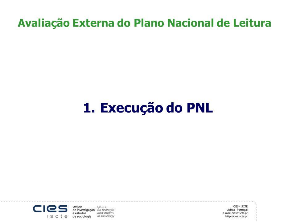Avaliação Externa do Plano Nacional de Leitura 1.Execução do PNL