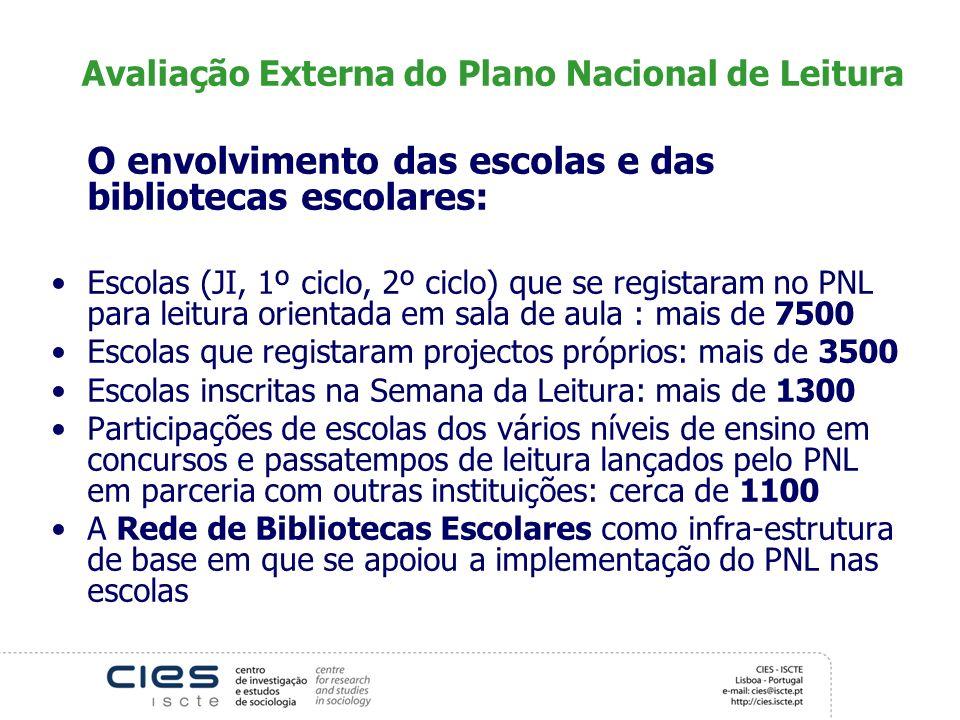 Avaliação Externa do Plano Nacional de Leitura O envolvimento das escolas e das bibliotecas escolares: Escolas (JI, 1º ciclo, 2º ciclo) que se regista