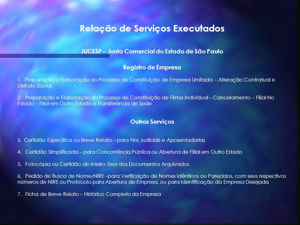 Relação de Serviços Executados JUCESP – Junta Comercial do Estado de São Paulo Registro de Empresa 1.