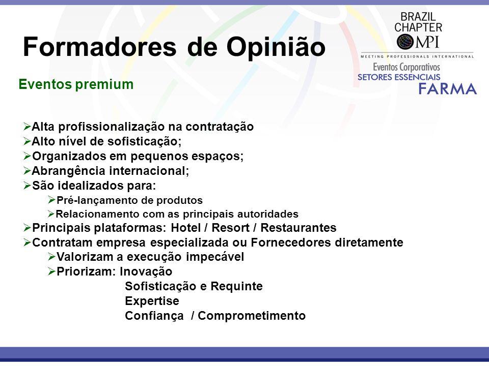 Formadores de Opinião Eventos premium Alta profissionalização na contratação Alto nível de sofisticação; Organizados em pequenos espaços; Abrangência