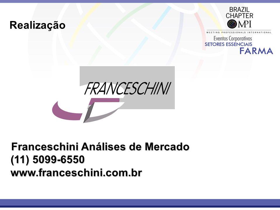 Franceschini Análises de Mercado (11) 5099-6550 www.franceschini.com.br Realização