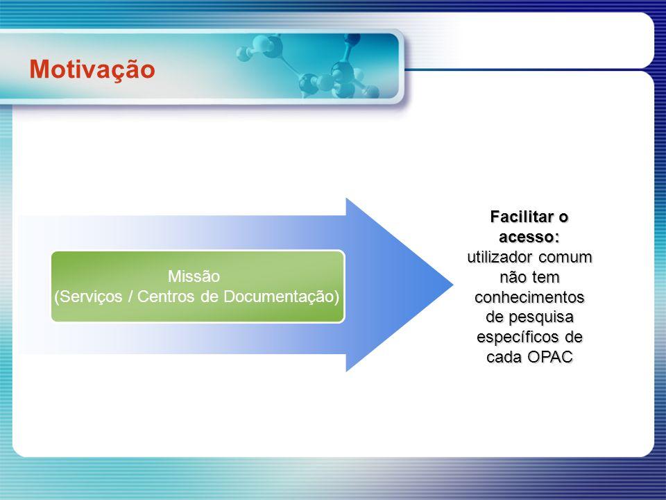Missão (Serviços / Centros de Documentação) Facilitar o acesso: utilizador comum não tem conhecimentos de pesquisa específicos de cada OPAC Motivação