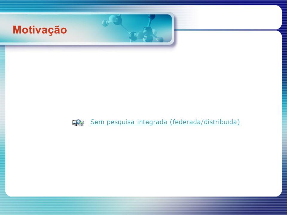 Motivação Sem pesquisa integrada (federada/distribu í da)Sem pesquisa integrada (federada/distribu í da)