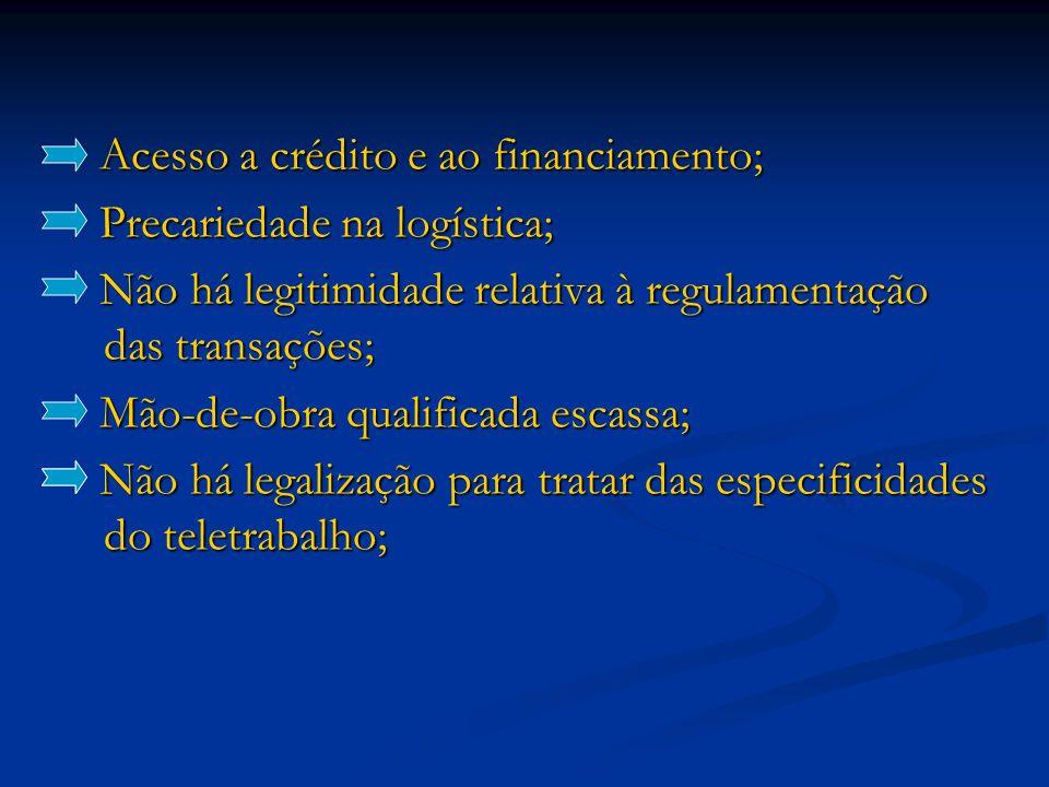 Acesso a crédito e ao financiamento; Acesso a crédito e ao financiamento; Precariedade na logística; Precariedade na logística; Não há legitimidade re
