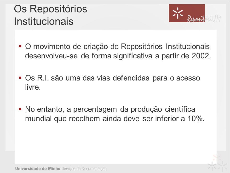 Os Repositórios Institucionais O movimento de criação de Repositórios Institucionais desenvolveu-se de forma significativa a partir de 2002.