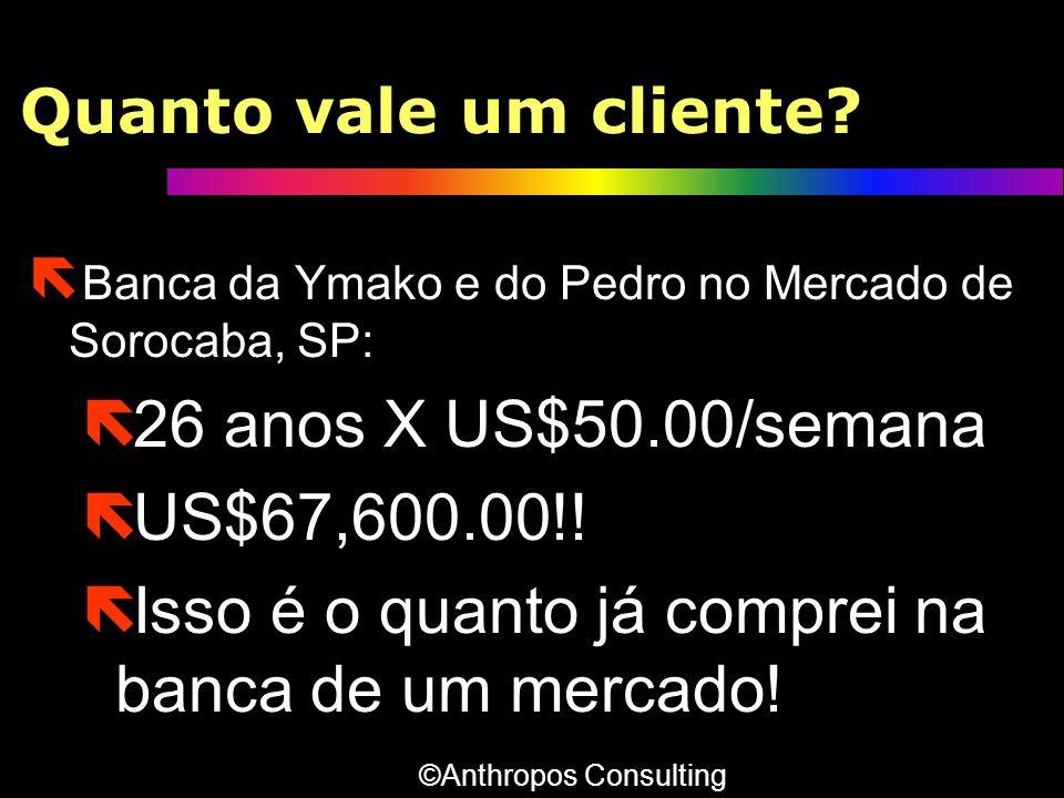 Quanto vale um cliente? ë Banca da Ymako e do Pedro no Mercado de Sorocaba, SP: ë 26 anos X US$50.00/semana ë US$67,600.00!! ë Isso é o quanto já comp