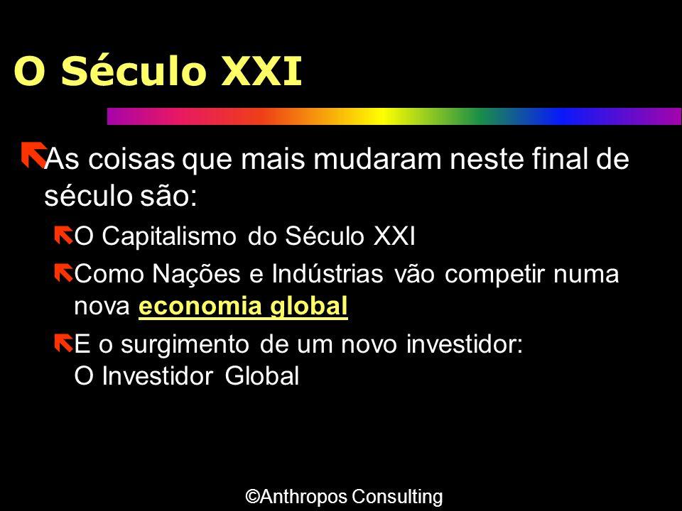 Século XXI ë REINVENTAR A EMPRESA!! ©Anthropos Consulting